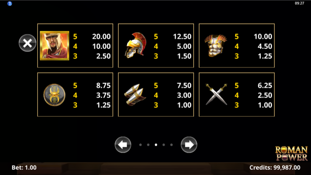 Roman Power by Microgaming paytable